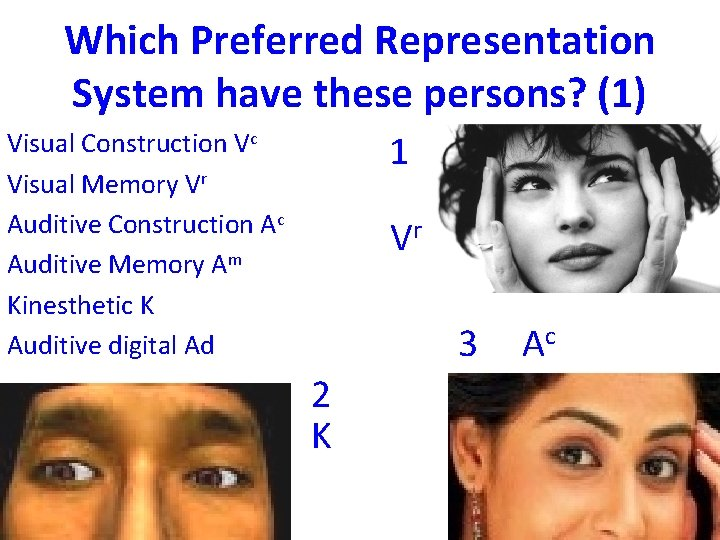 Which Preferred Representation System have these persons? (1) 1 Visual Construction Vc Visual Memory