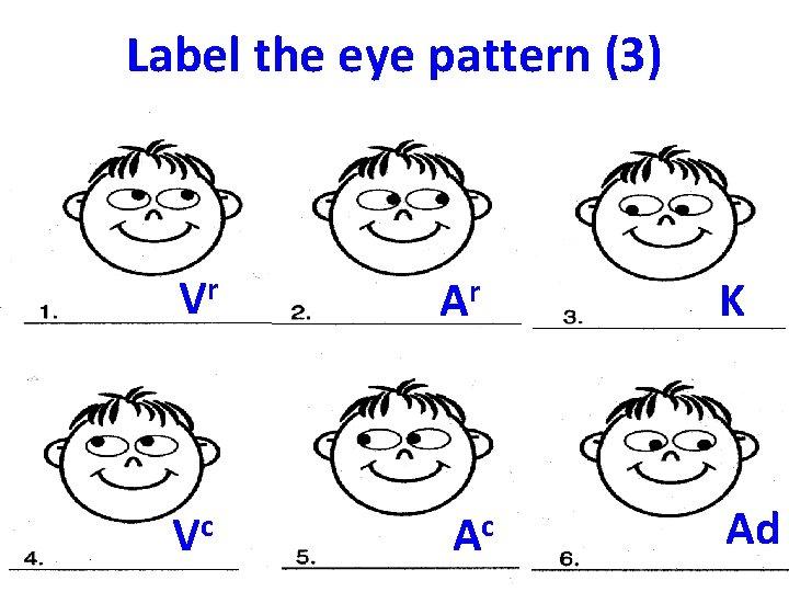 Label the eye pattern (3) Vr Vc r A Ac K Ad