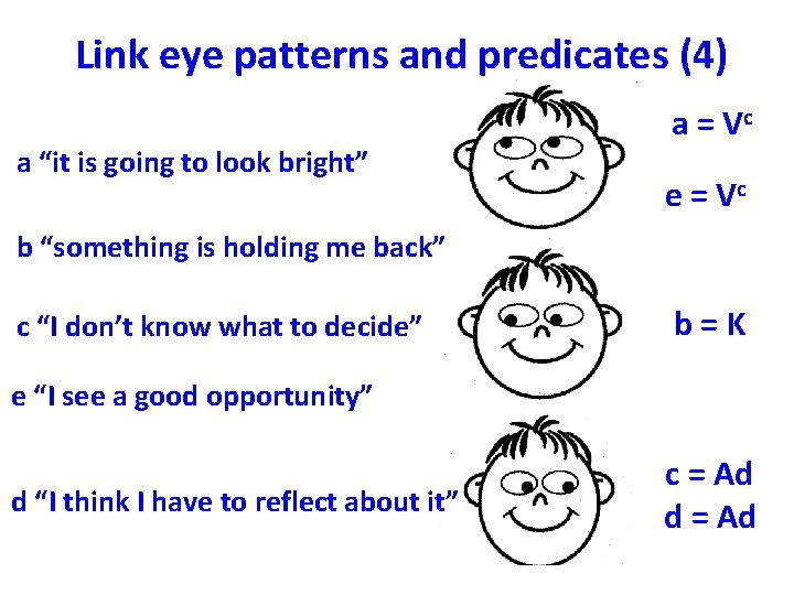 """Link eye patterns and predicates (4) a """"it is going to look bright"""" a"""