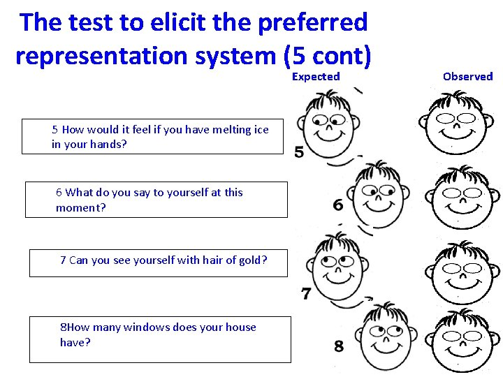 The test to elicit the preferred representation system (5 cont) Expected 5 How would