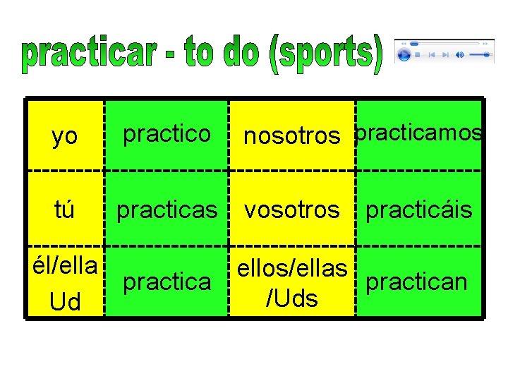 yo practico nosotros practicamos tú practicas vosotros practicáis él/ella ellos/ellas practican practica /Uds Ud
