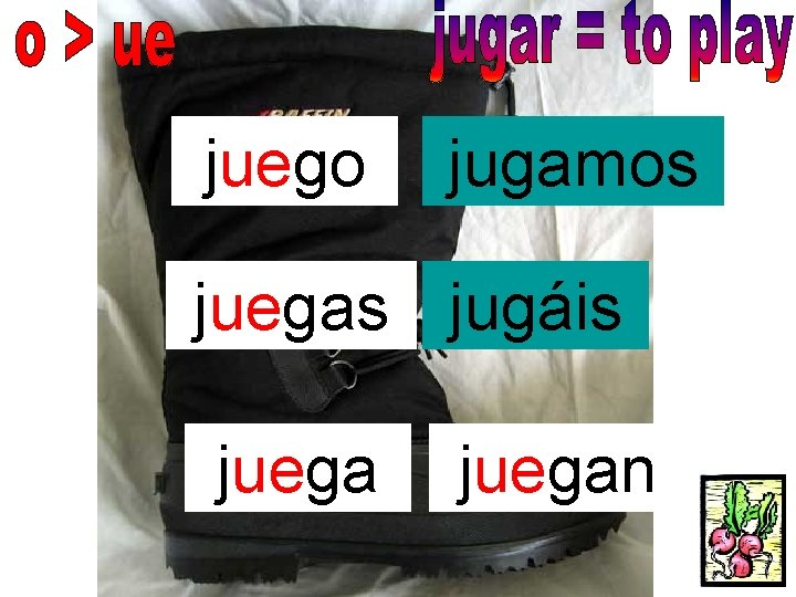 juego jugamos juegas jugáis juegan