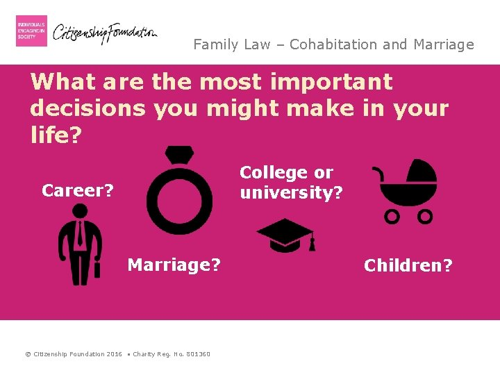 Family Law – Cohabitation and Marriage What are the most important decisions you might