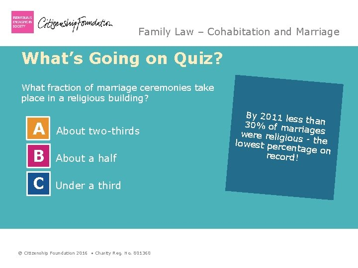 Family Law – Cohabitation and Marriage What's Going on Quiz? What fraction of marriage