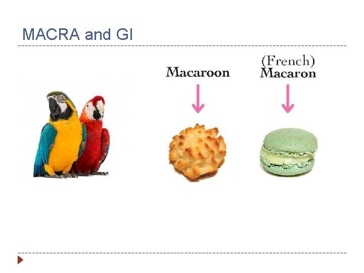 MACRA and GI