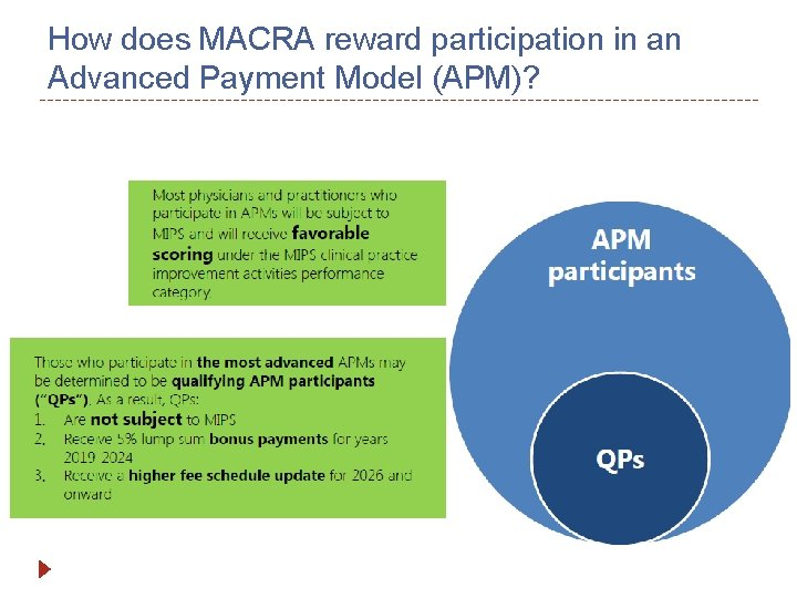 How does MACRA reward participation in an Advanced Payment Model (APM)?
