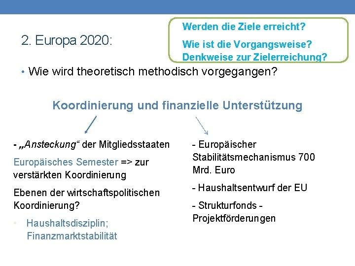 Werden die Ziele erreicht? 2. Europa 2020: Wie ist die Vorgangsweise? Denkweise zur Zielerreichung?