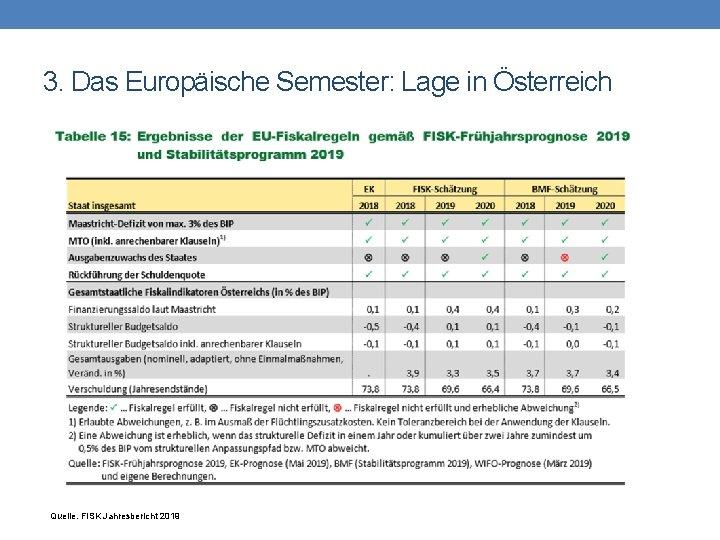 3. Das Europäische Semester: Lage in Österreich Quelle. FISK Jahresbericht 2019