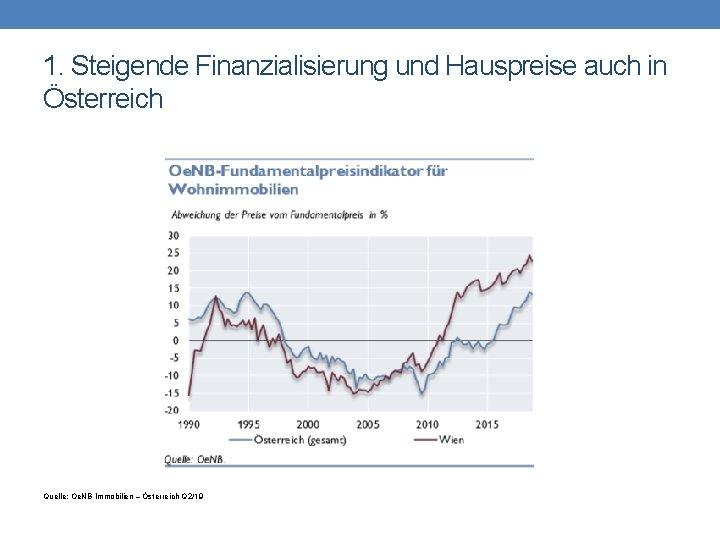 1. Steigende Finanzialisierung und Hauspreise auch in Österreich Quelle: Oe. NB Immobilien – Österreich