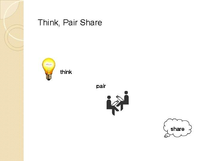 Think, Pair Share think pair share