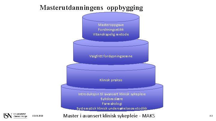 Masterutdanningens oppbygging Masteroppgave Forskningsetikk Vitenskapelig metode Valgfritt fordypningsemne Klinisk praksis Introduksjon til avansert klinisk
