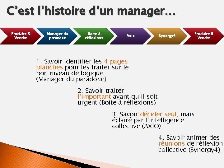 C'est l'histoire d'un manager… Produire & Vendre Manager du paradoxe Boite à réflexions Axio