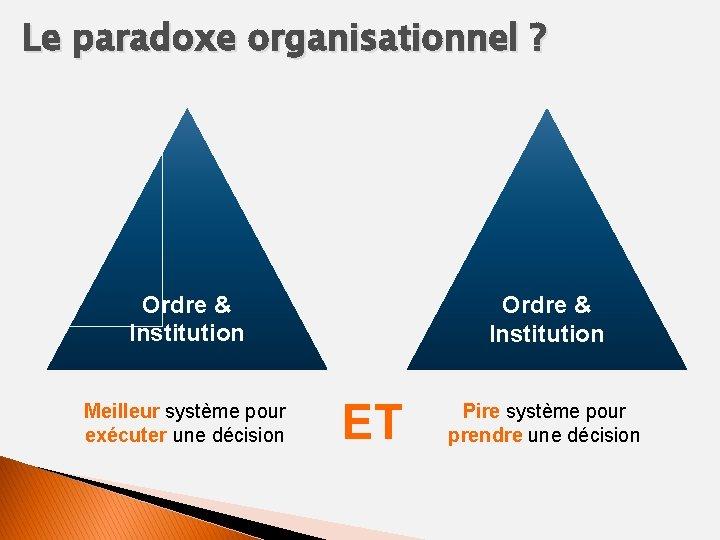 Le paradoxe organisationnel ? Ordre & Institution Meilleur système pour exécuter une décision Ordre