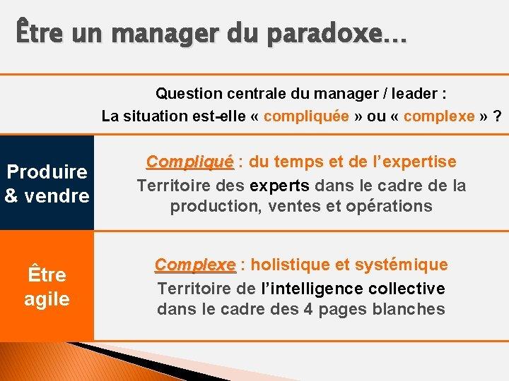 Être un manager du paradoxe… Question centrale du manager / leader : La situation