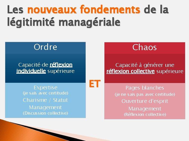 Les nouveaux fondements de la légitimité managériale Ordre Chaos Capacité de réflexion individuelle supérieure