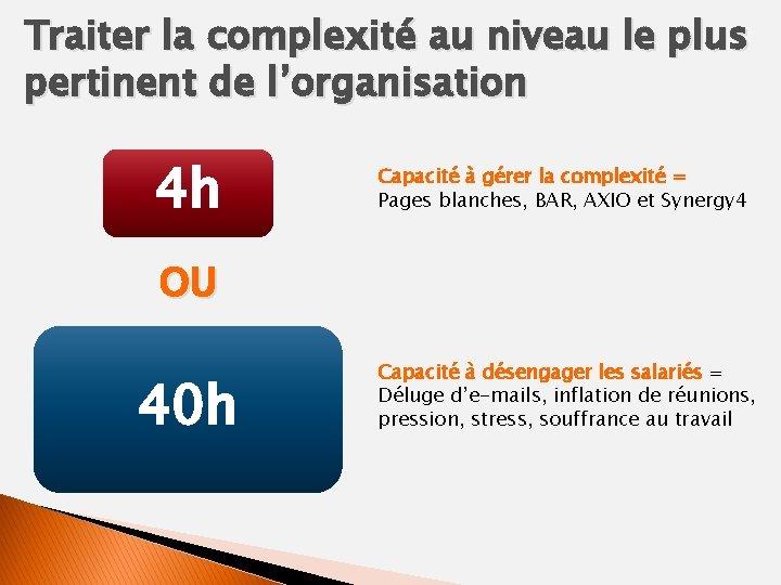 Traiter la complexité au niveau le plus pertinent de l'organisation 4 h Capacité à