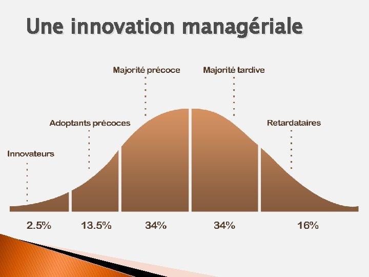 Une innovation managériale