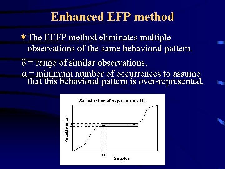 Enhanced EFP method ¬The EEFP method eliminates multiple observations of the same behavioral pattern.