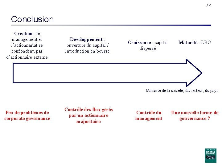 13 Conclusion Création : le management et l'actionnariat se confondent, pas d'actionnaire externe Développement