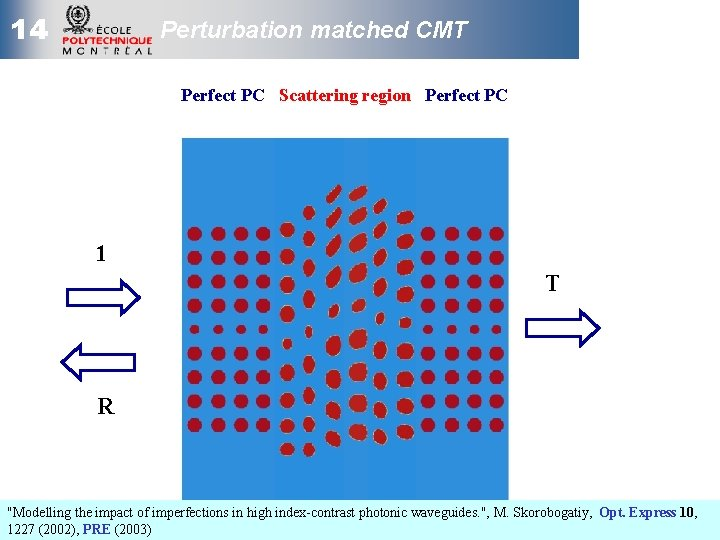 """14 Perturbation matched CMT Perfect PC Scattering region Perfect PC 1 T R """"Modelling"""