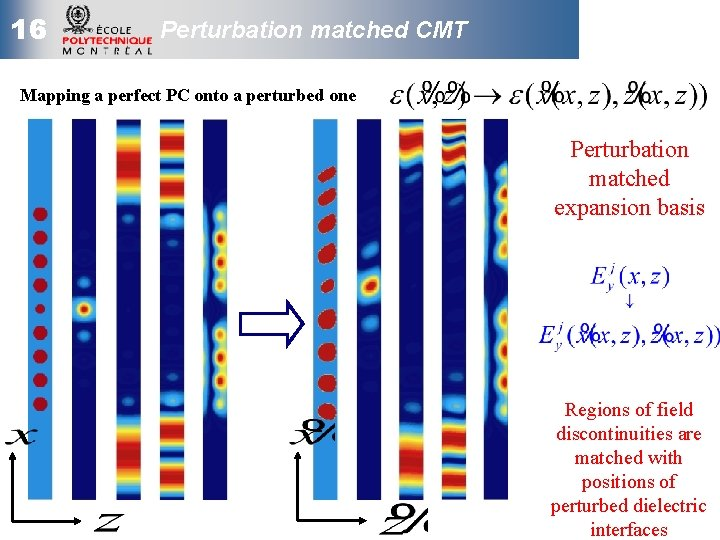 16 Perturbation matched CMT Mapping a perfect PC onto a perturbed one Perturbation matched