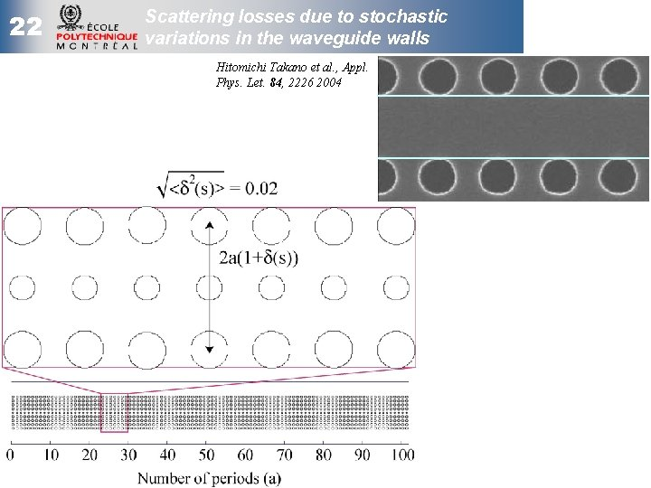 22 Scattering losses due to stochastic variations in the waveguide walls Hitomichi Takano et
