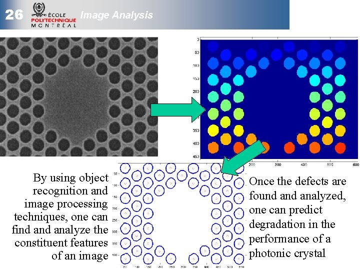 26 Image Analysis By using object recognition and image processing techniques, one can find