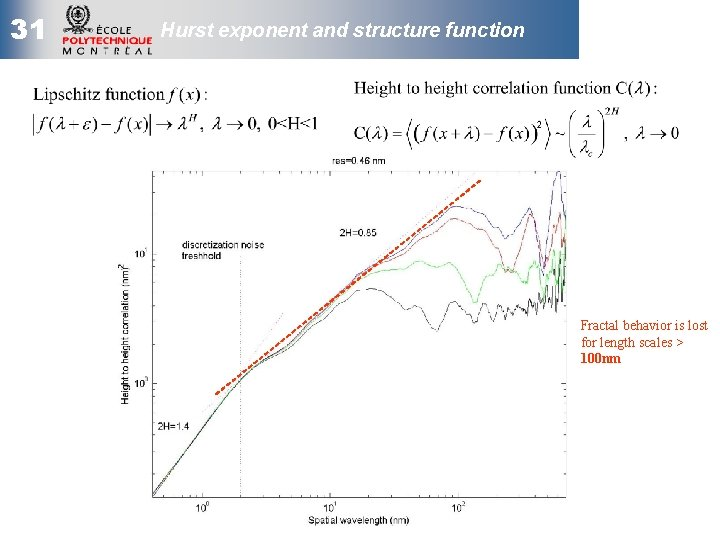 31 Hurst exponent and structure function Fractal behavior is lost for length scales >