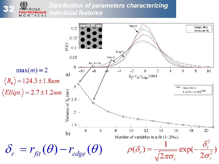 32 Distribution of parameters characterizing individual features