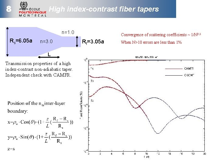 8 High index-contrast fiber tapers n=1. 0 Rs=6. 05 a n=3. 0 L Transmission