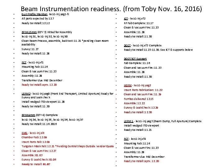 • • • • • • • • • Beam Instrumentation readiness. (from