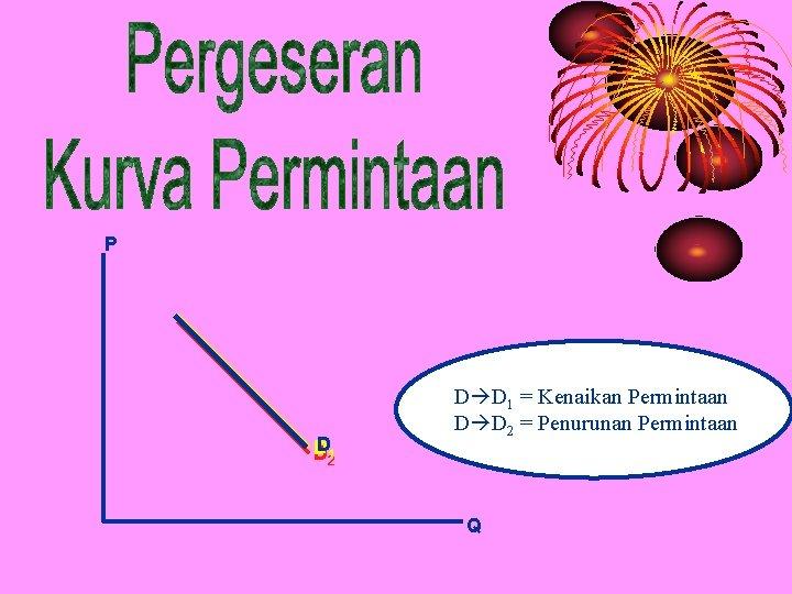 P D 1 D D 2 D D 1 = Kenaikan Permintaan D D