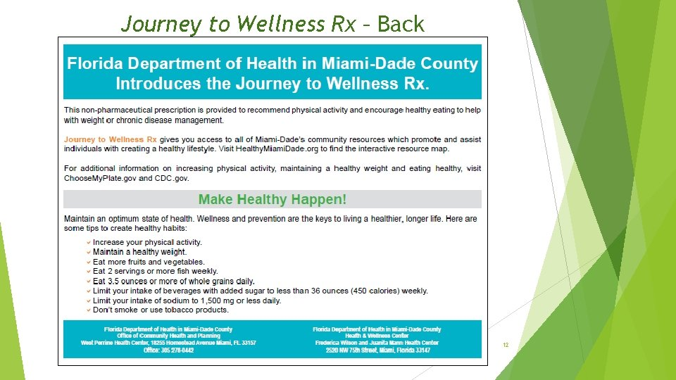 Journey to Wellness Rx – Back 12