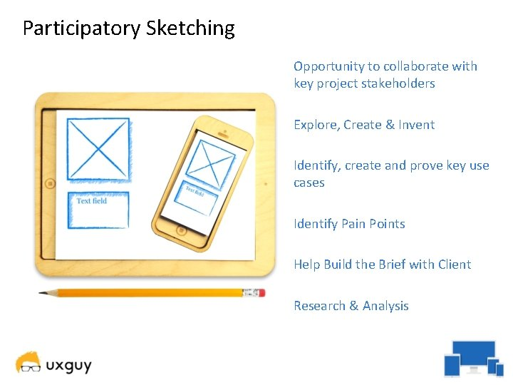 Participatory Sketching Opportunity to collaborate with key project stakeholders Explore, Create & Invent Identify,