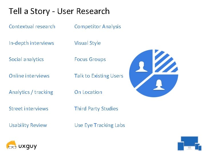 Tell a Story - User Research Contextual research Competitor Analysis In-depth interviews Visual Style