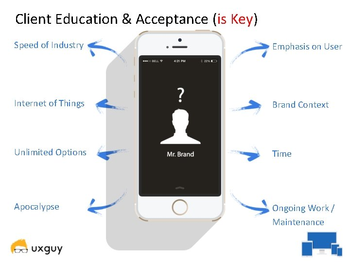 Client Education & Acceptance (is Key) Speed of Industry Emphasis on User Internet of