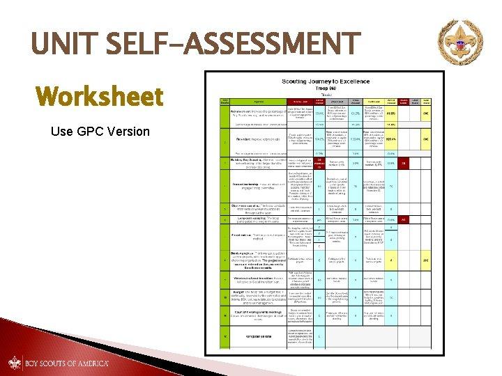 UNIT SELF-ASSESSMENT Worksheet Use GPC Version