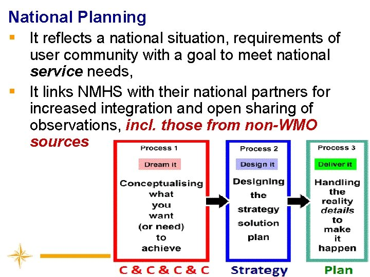 National Planning § It reflects a national situation, requirements of user community with a
