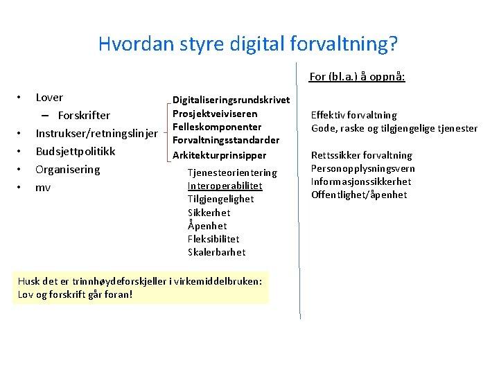 Hvordan styre digital forvaltning? For (bl. a. ) å oppnå: • • • Lover