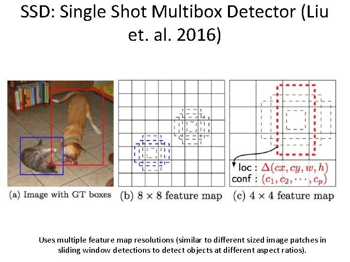 SSD: Single Shot Multibox Detector (Liu et. al. 2016) Uses multiple feature map resolutions