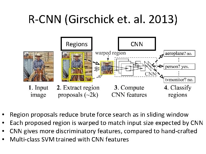R-CNN (Girschick et. al. 2013) Regions • • CNN Region proposals reduce brute force