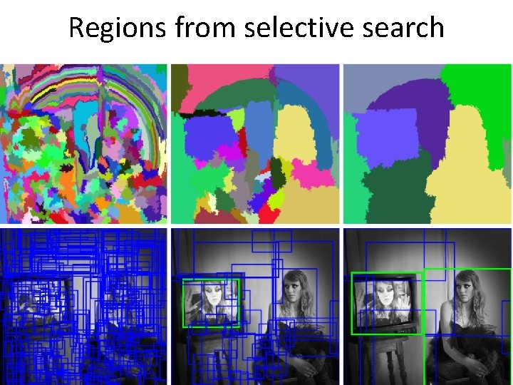 Regions from selective search