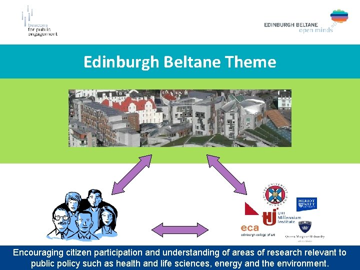 Edinburgh Beltane Theme Encouraging citizen participation and understanding of areas of research relevant to