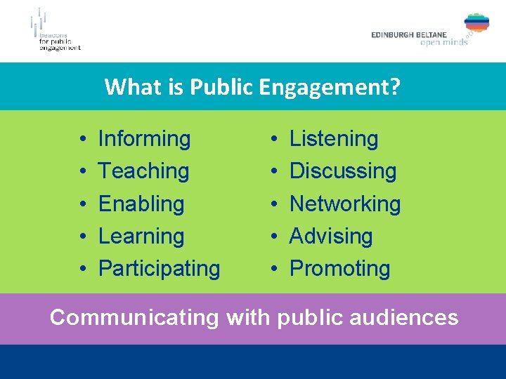 What is Public Engagement? • • • Informing Teaching Enabling Learning Participating • •
