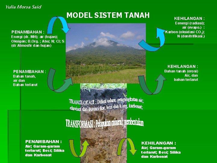 Yulia Morsa Said MODEL SISTEM TANAH PENAMBAHAN : Energi (dr. MH); air (hujan); Oksigen;