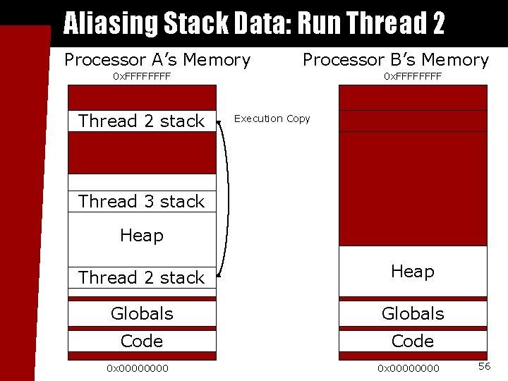 Aliasing Stack Data: Run Thread 2 Processor A's Memory Processor B's Memory 0 x.