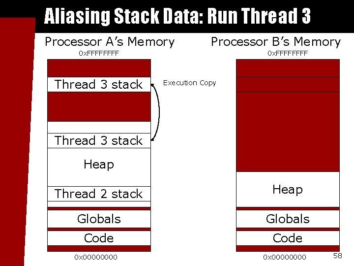 Aliasing Stack Data: Run Thread 3 Processor A's Memory Processor B's Memory 0 x.