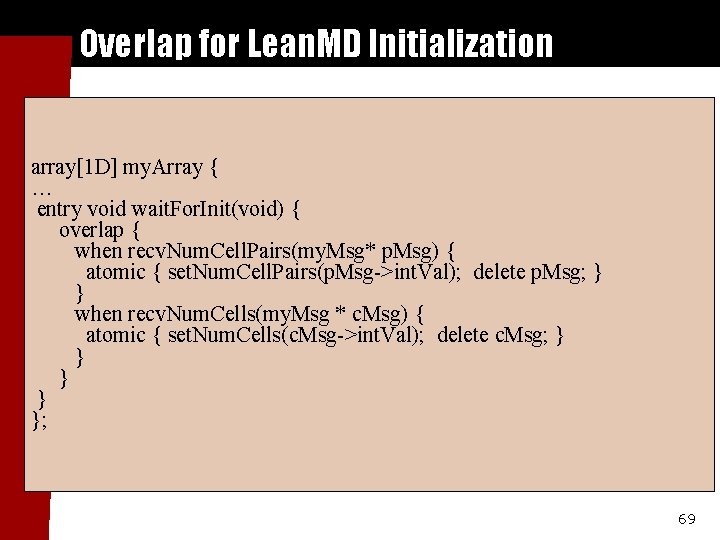 Overlap for Lean. MD Initialization array[1 D] my. Array { … entry void wait.