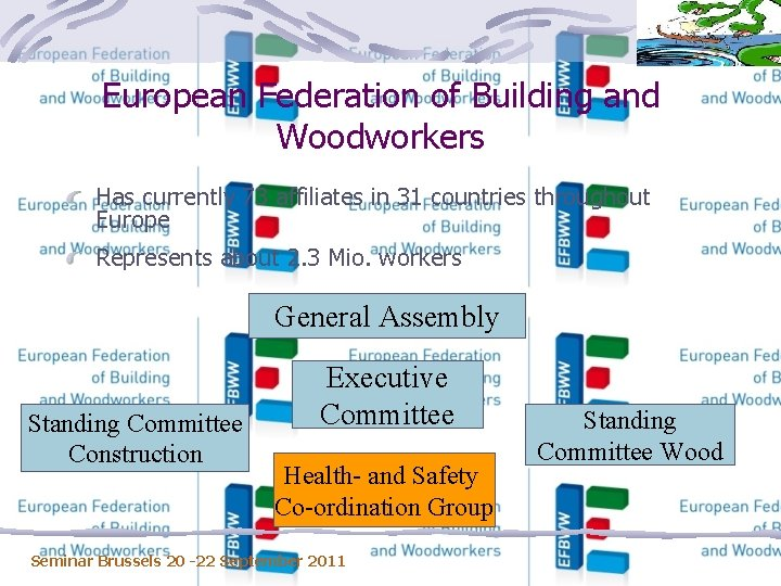 European Federation of Building and Woodworkers Has currently 73 affiliates in 31 countries throughout