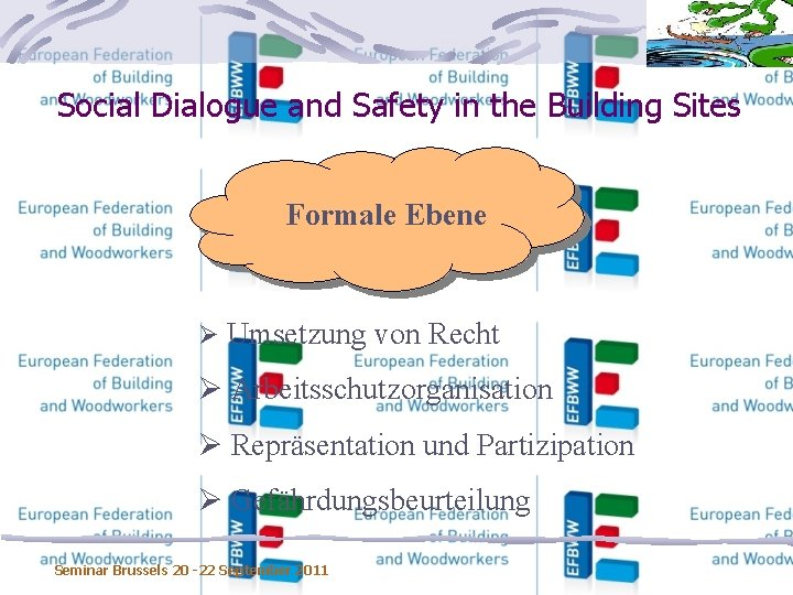 Social Dialogue and Safety in the Building Sites Formale Ebene Ø Umsetzung von Recht
